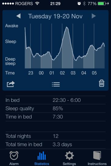85% sleep quality. Mostly log-like.